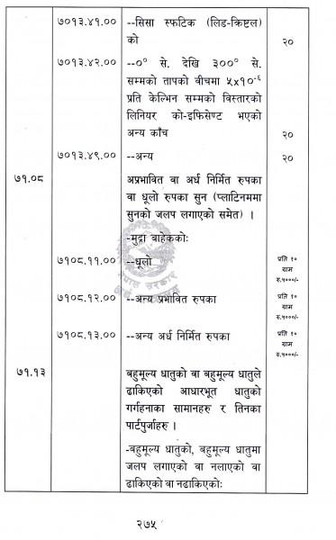 Bhansar Sambandhi Byabasta 3