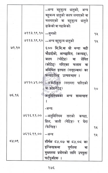 Bhansar Sambandhi Byabasta 4